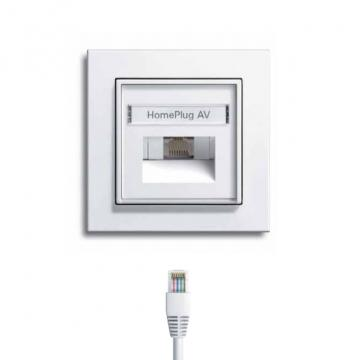 Gira Home Plug AV, Gira E2, pure white glossy